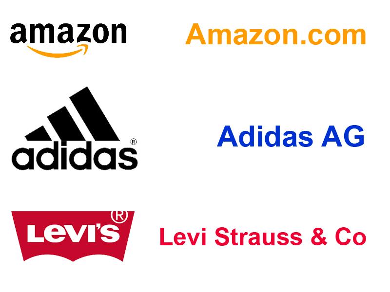 фирменное наименование и торговая марка